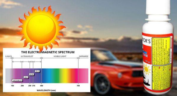 کرم ضد آفتاب خودرو